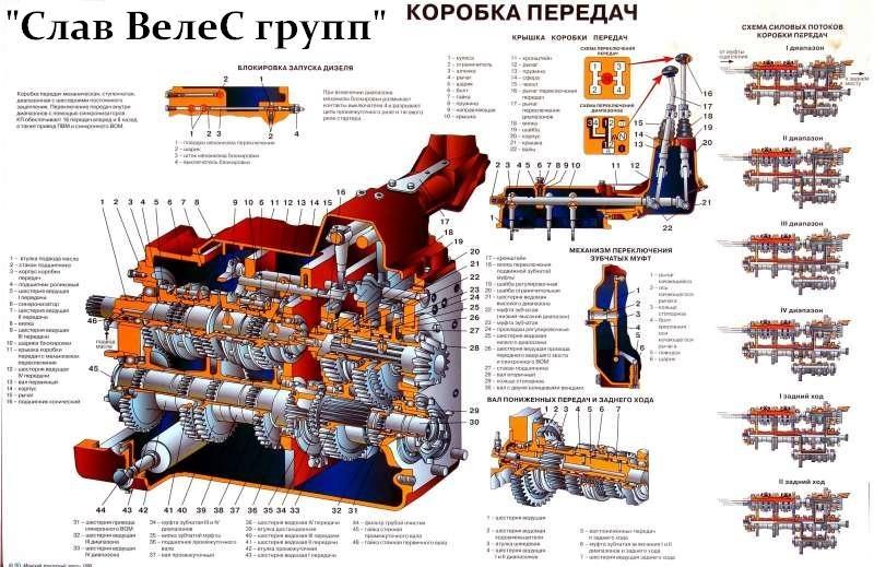 МТЗ 1221 передний мост - teh-agro.ru